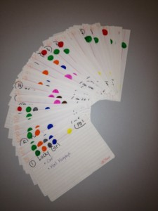 cards plot